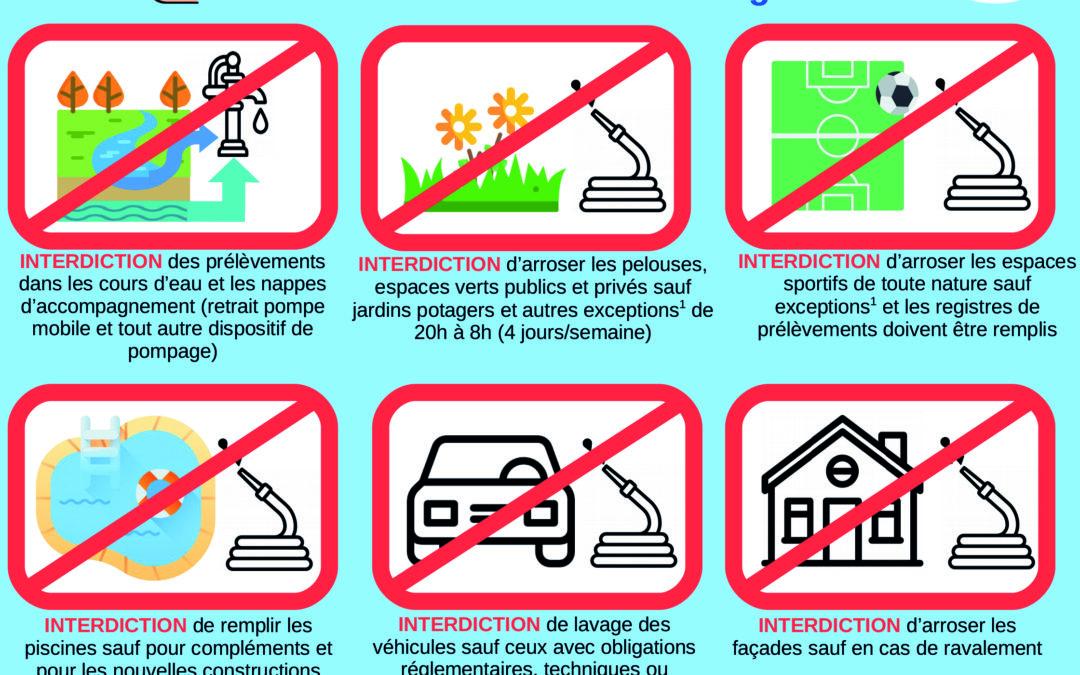 Nappes d'eaux souterraines placées en alerte sécheresse et eaux superficielles en vigilance