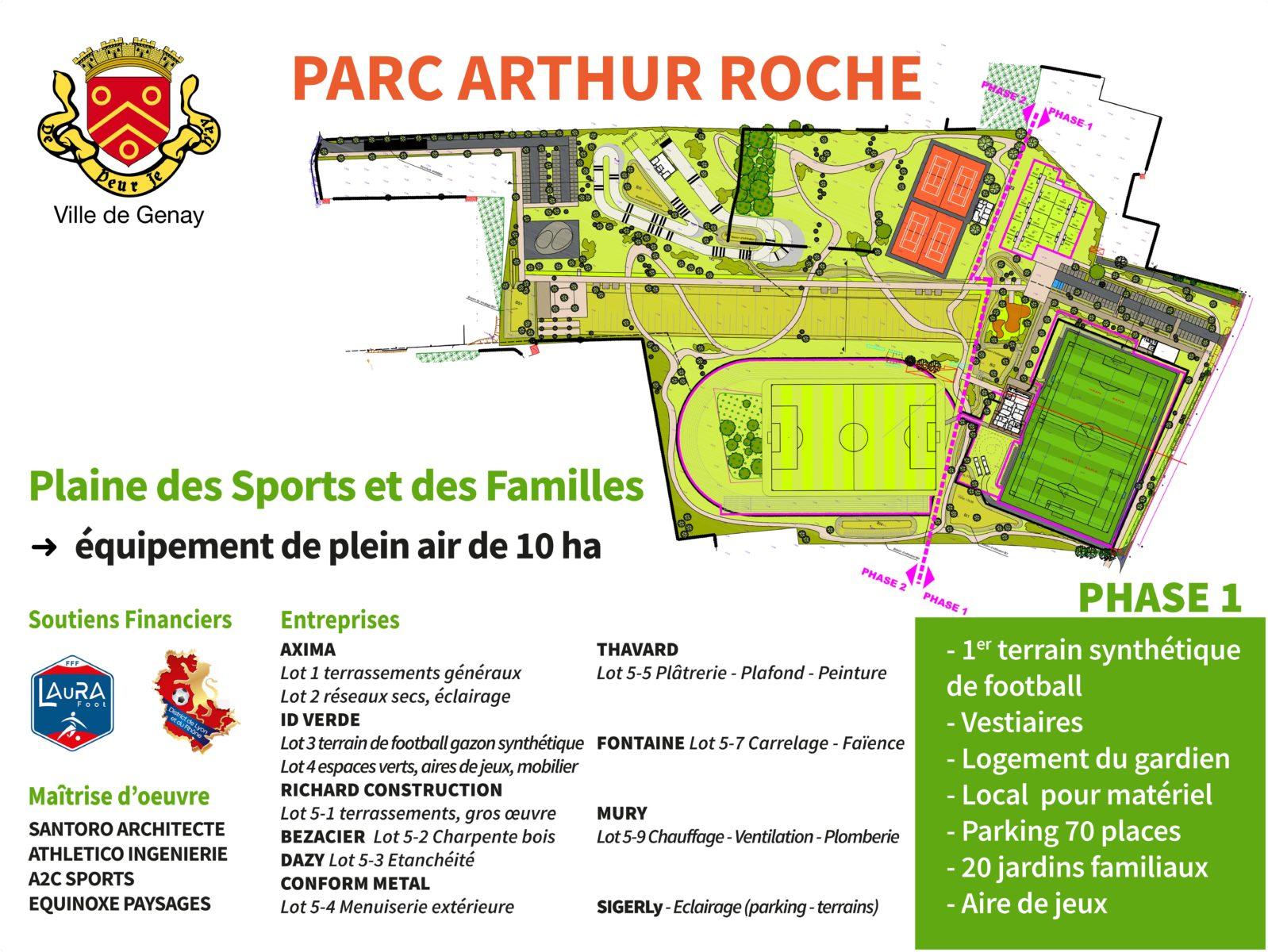 Parc Atrhur Roche