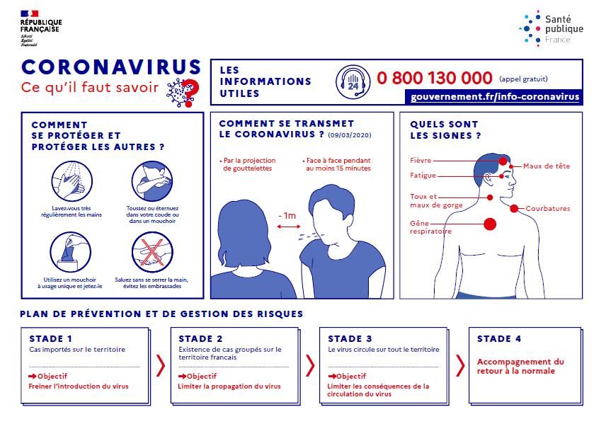 Coronavirus: le plan de prévention de Genay