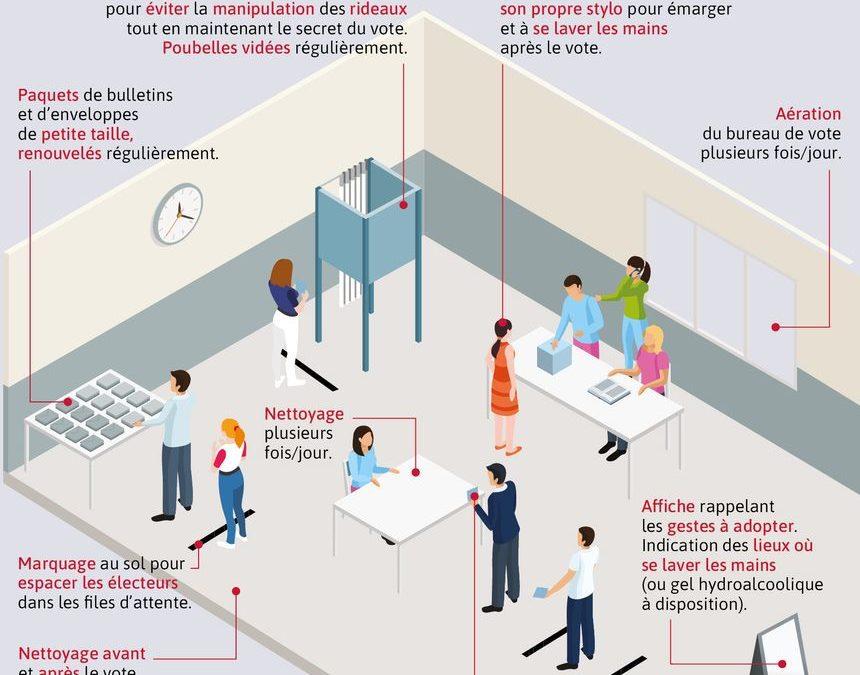 Covid-19 & Elections 2020 : Déroulement et recommandations.